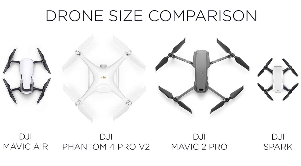 8 LARGE DRONES FOR SALE YOU SHOULD KNOW ABOUT
